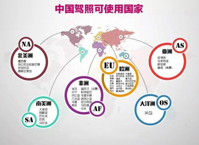中国驾照可使用国家分布图