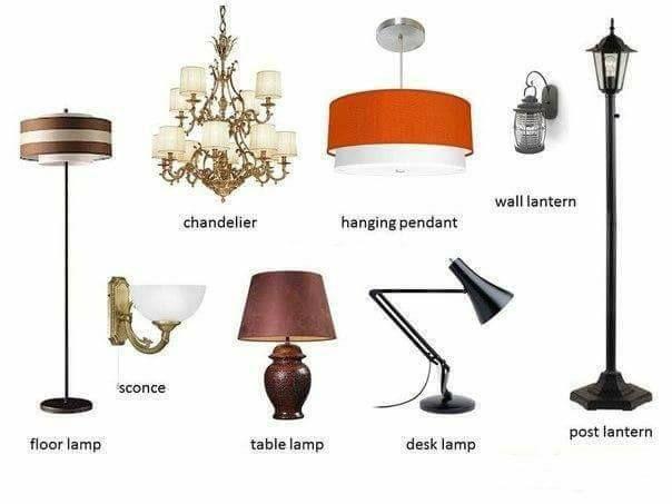 各类灯具英语词汇