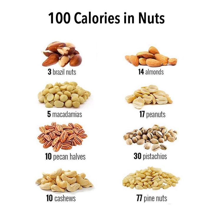 100-Calories-in-Nuts