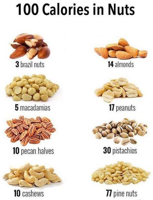 图说英语词汇 | 100卡路里等于多少颗坚果?