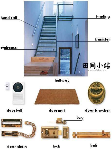 图说英语词汇 | 关于楼梯及门栓的英语词汇