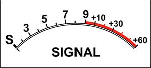 业余无线电信号报告