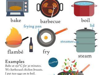 图说英语词汇 | 各类烹饪方式
