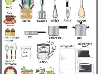 图说英语词汇 | 家庭厨房用具英语词汇一览表
