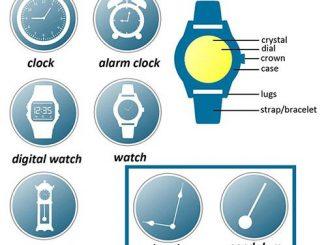 图说英语词汇 | 与钟表及其结构相关的英语词汇中英对照一览表