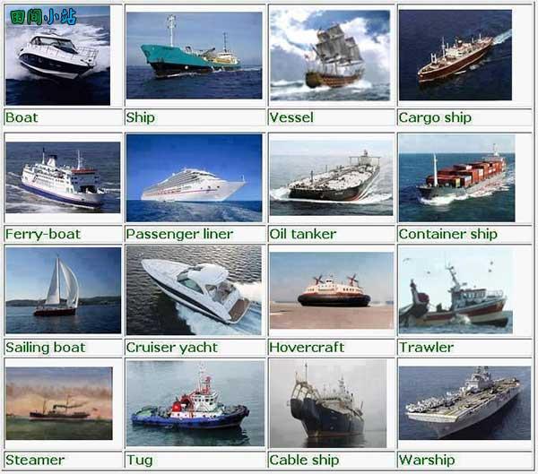 图说英语词汇 | 各类船舶的英语词汇中英对照一览表