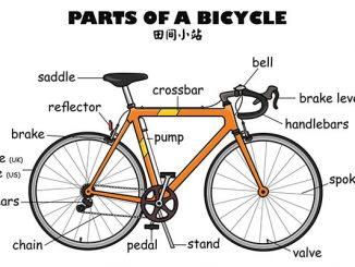 图说英语词汇 | 自行车各组成零件英语词汇中英对照