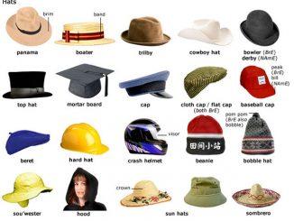 图说英语词汇 | 各种常见款式帽子及其结构英语词汇中英对照