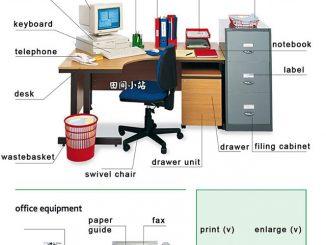图说英语词汇 | 各类常用办公用品(Office Supplies)英语词汇中英对照