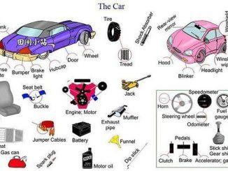 图说英语词汇 | 各种汽车零部件英语词汇中英对照