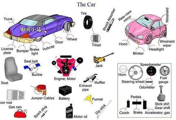 图说英语词汇   各种汽车零部件英语词汇中英对照