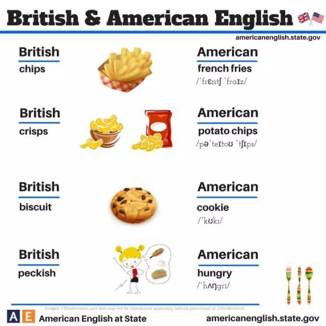 图说英语词汇 | 英式英语和美式英语的用词区别