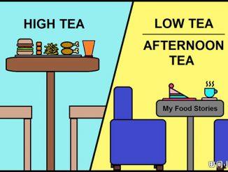 英国文化   下午茶里low tea与high tea的区别,你懂吗?