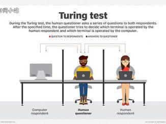 牛津辞典90周年:限量明信片之来自1950s的词汇:Turing test图灵测试