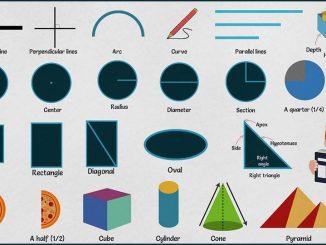 图说英语词汇 | 常用数学几何图形英语词汇详解