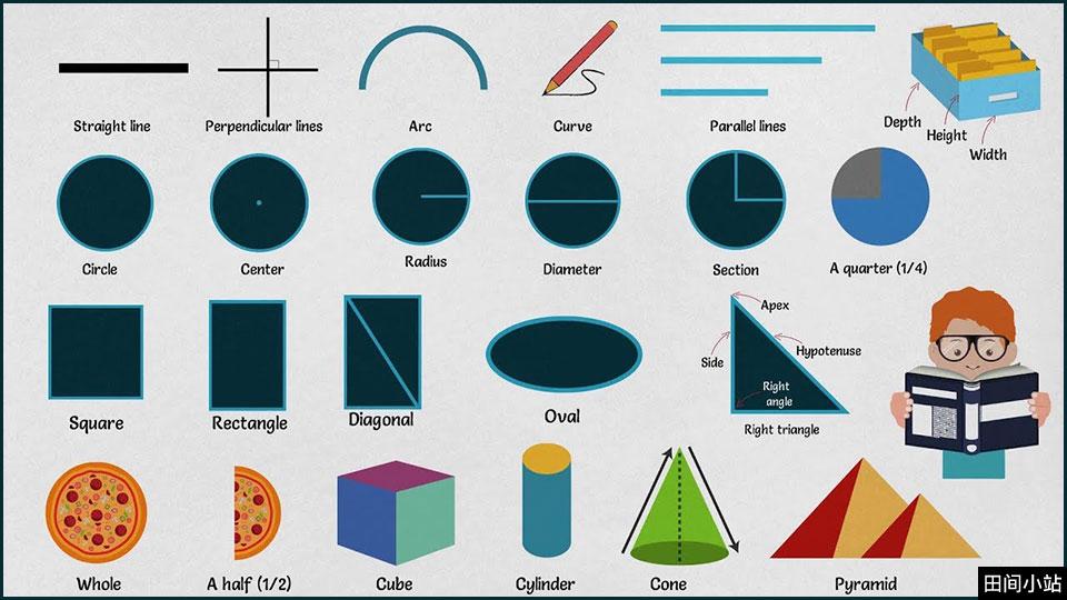 图说英语词汇 | 常用数学几何图形英语词汇中英对照
