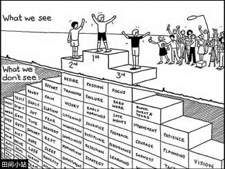 英语漫画 | 成功背后:我们看得见的和看不见的