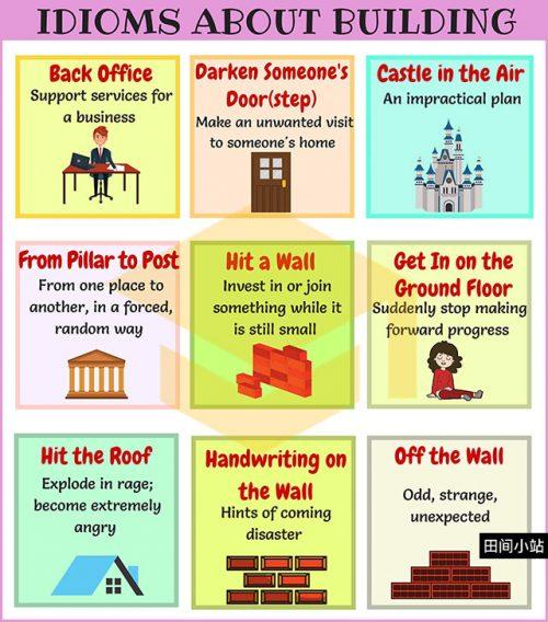 图说英语词汇   9个与建筑物相关的英语习语