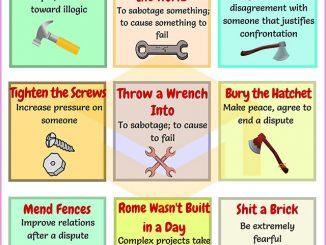 图说英语词汇 | 与施工建筑相关的英语习语