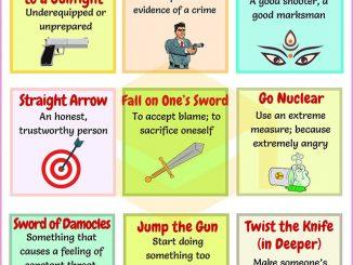 图说英语词汇 | 9个与武器兵器相关的英语习语