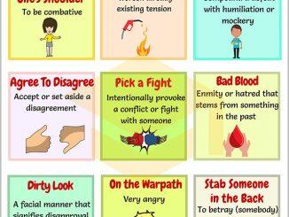 图说英语词汇 | 9个与矛盾冲突相关的英语习语