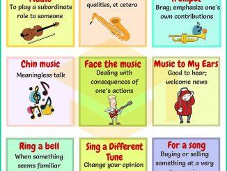 图说英语词汇 | 9个与Music(音乐)相关的英语习语