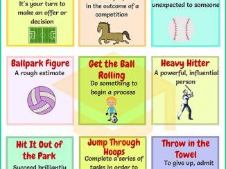 图说英语词汇 | 9个与Sport(运动)相关的英语习语