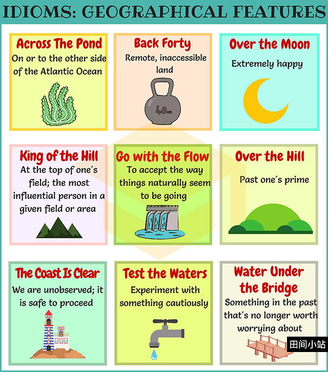 图说英语词汇   9个与Geographical Feature(地理特征)相关的英语习语