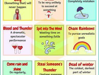 图说英语词汇 | 9个与Weather(天气)相关的英语习语