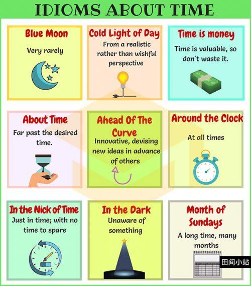 图说英语词汇 | 9个与Time(时间)相关的英语习语