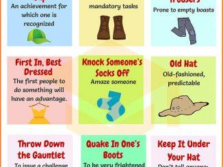 图说英语词汇 | 9个与clothes(衣服)相关的英语习语