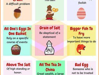 图说英语词汇 | 9个与Food(食物)相关的英语习语
