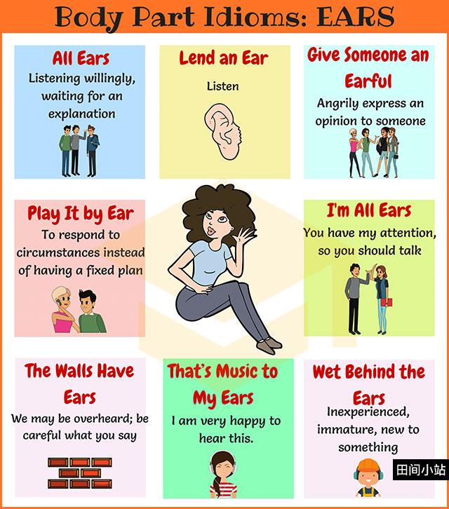 图说英语词汇 | 8个与耳朵相关的英语习语