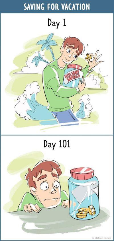 英语漫画 | 第1天 vs 第100天