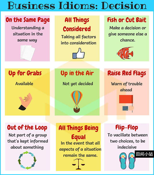 图说英语词汇   9个与决定相关的英语习语