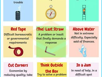 图说英语词汇 | 9个与问题相关的英语习语