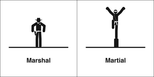 同音异义   Marshal & Martial